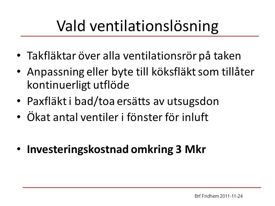 Vald ventilationslösning
