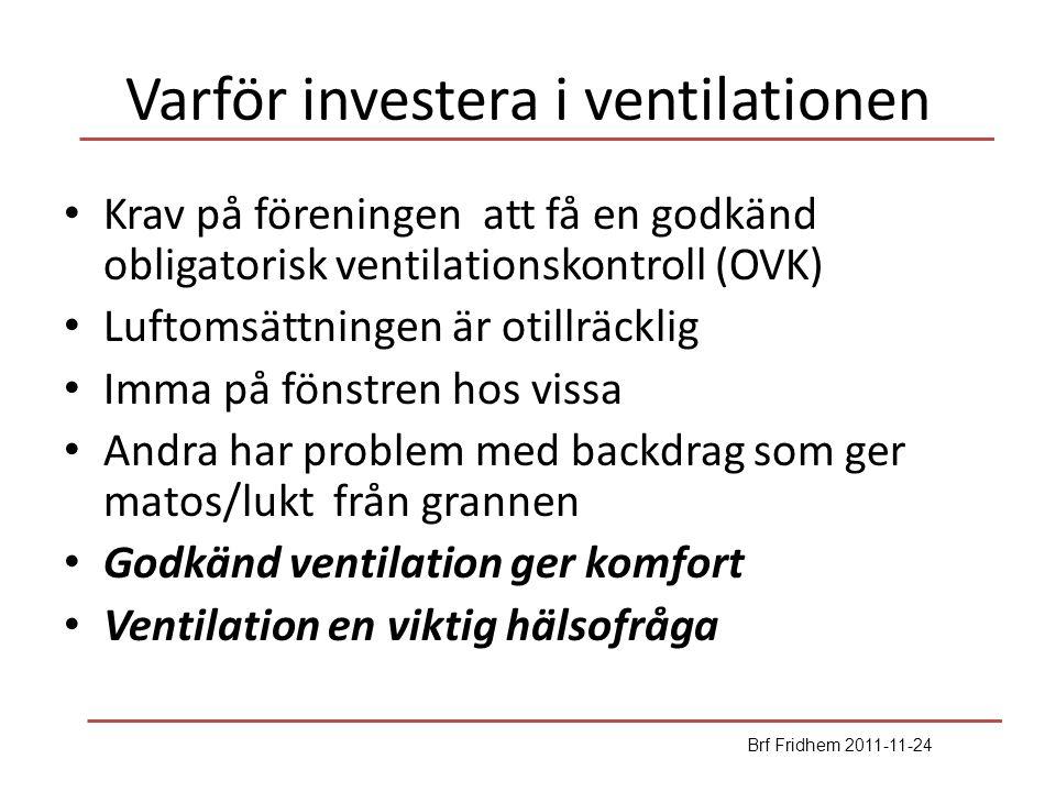 Varför investera i ventilationen