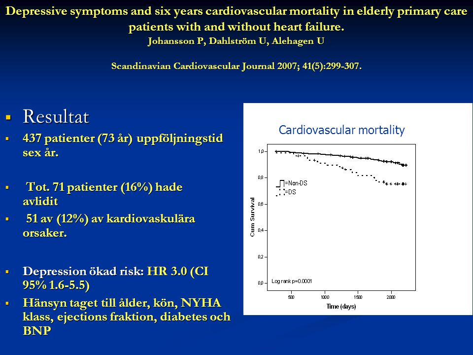 Depressive symptoms and six years cardiovascular mortality in elderly primary care patients with and without heart failure. Johansson P, Dahlström U, Alehagen U Scandinavian Cardiovascular Journal 2007; 41(5):299-307.