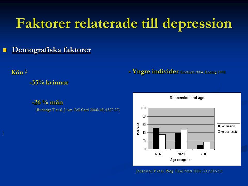 Faktorer relaterade till depression