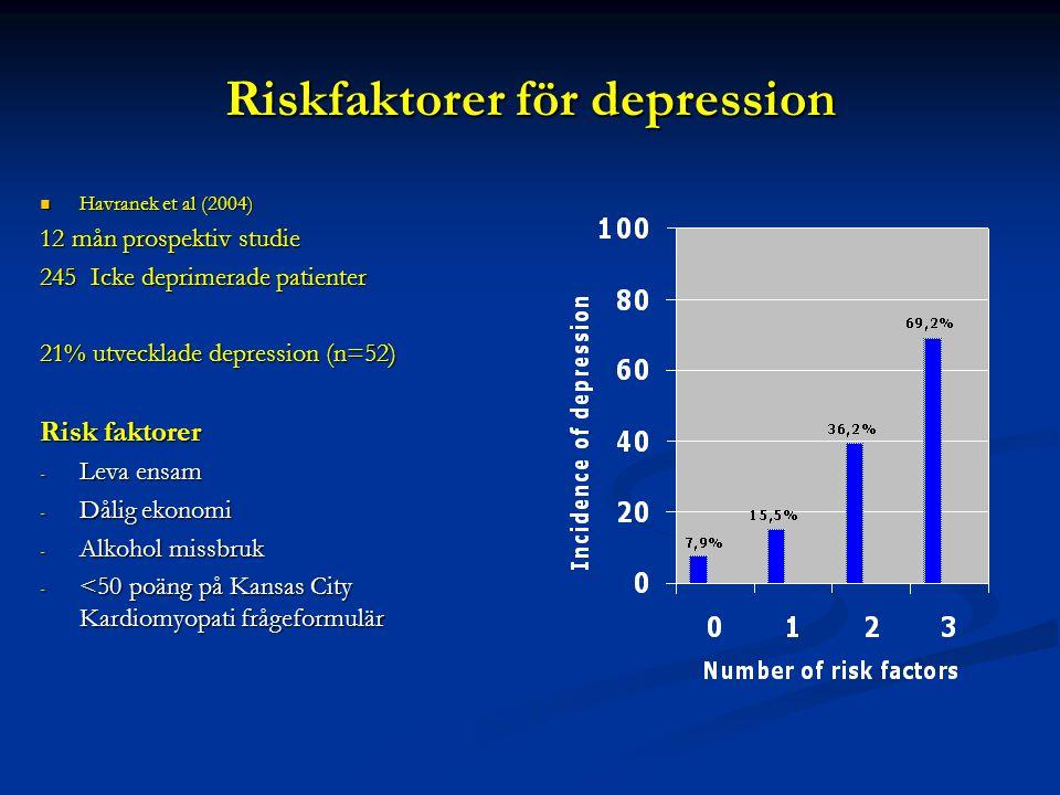 Riskfaktorer för depression