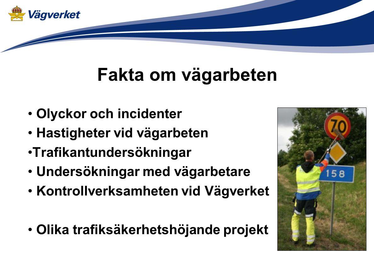 Fakta om vägarbeten Olyckor och incidenter Hastigheter vid vägarbeten