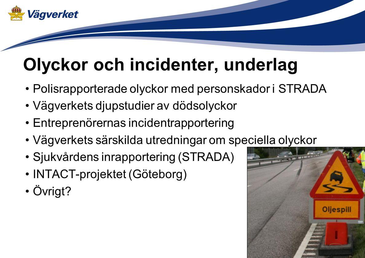 Olyckor och incidenter, underlag