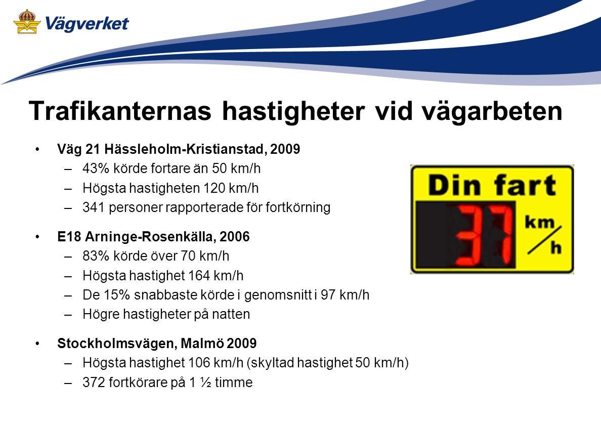 Trafikanternas hastigheter vid vägarbeten