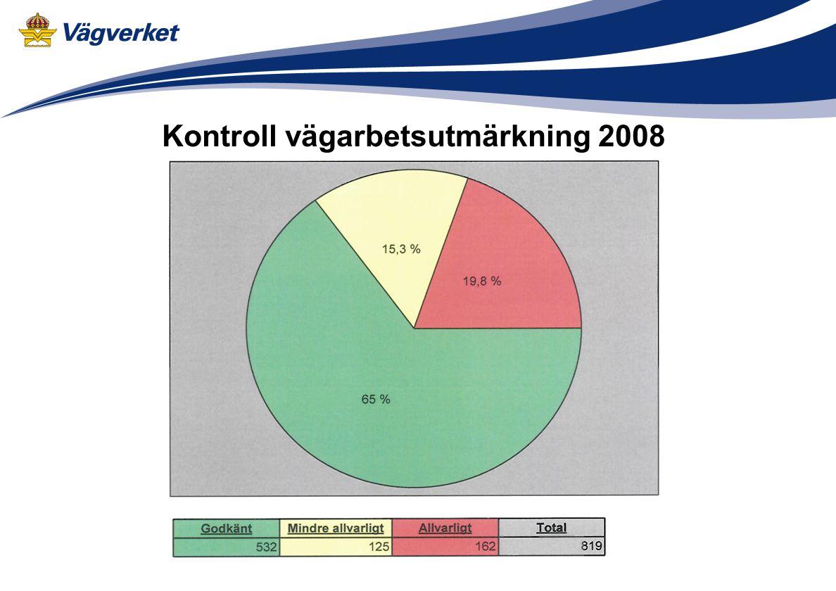 Kontroll vägarbetsutmärkning 2008