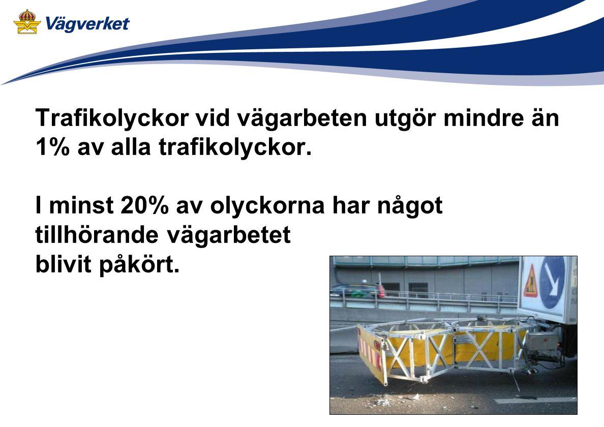 Trafikolyckor vid vägarbeten utgör mindre än 1% av alla trafikolyckor