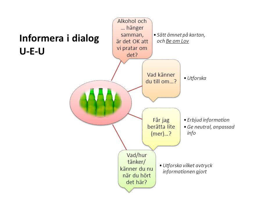 Informera i dialog U-E-U
