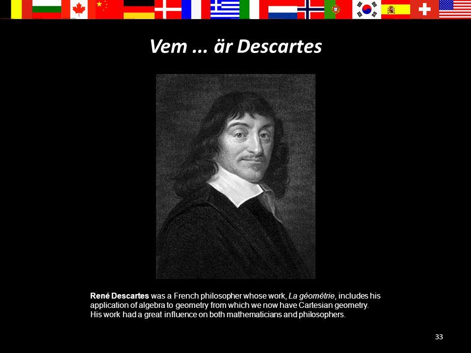 Vem ... är Descartes