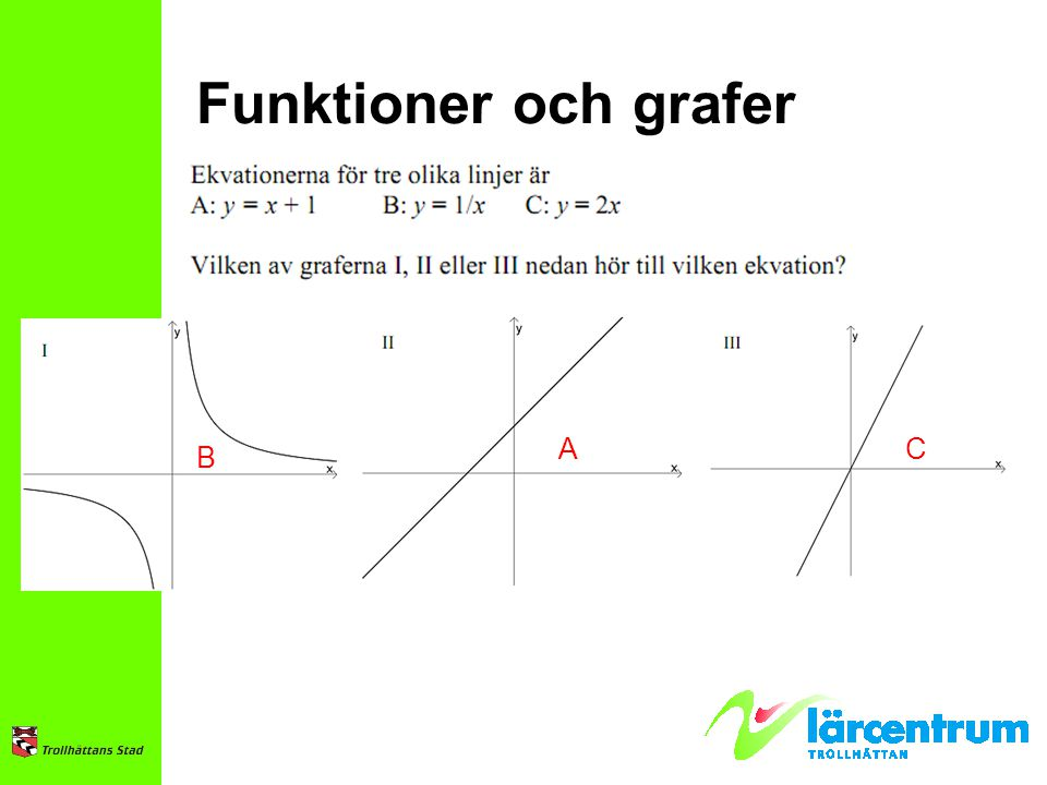 Funktioner och grafer A C B
