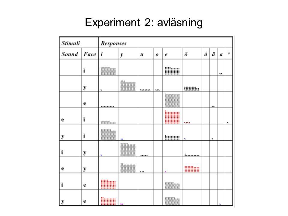 Experiment 2: avläsning