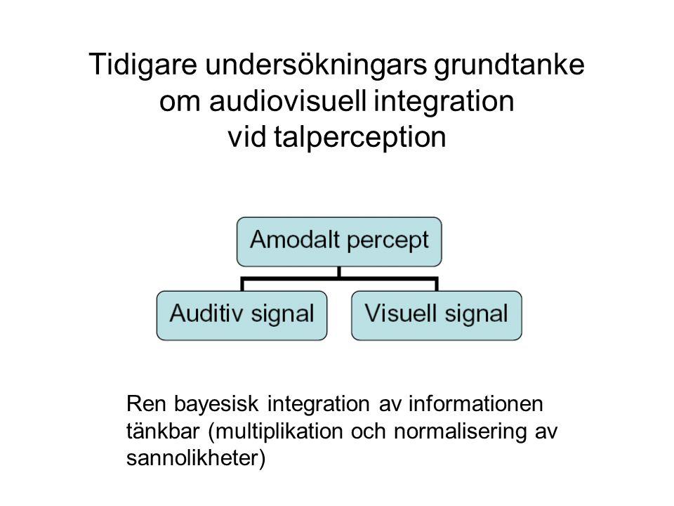 Tidigare undersökningars grundtanke om audiovisuell integration vid talperception