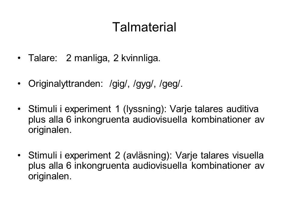 Talmaterial Talare: 2 manliga, 2 kvinnliga.