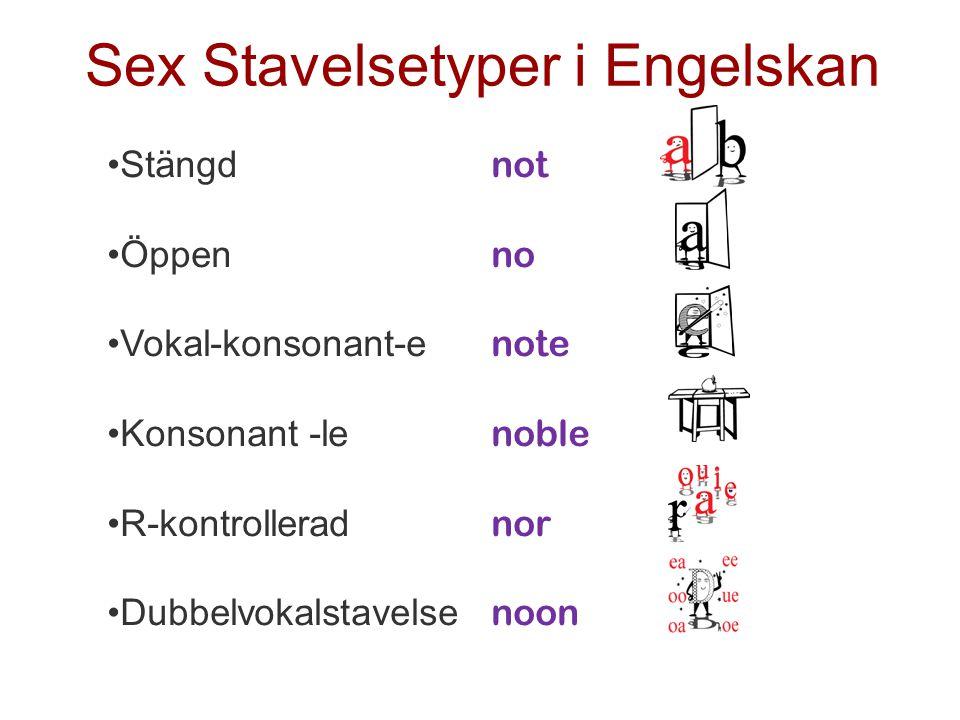 Sex Stavelsetyper i Engelskan