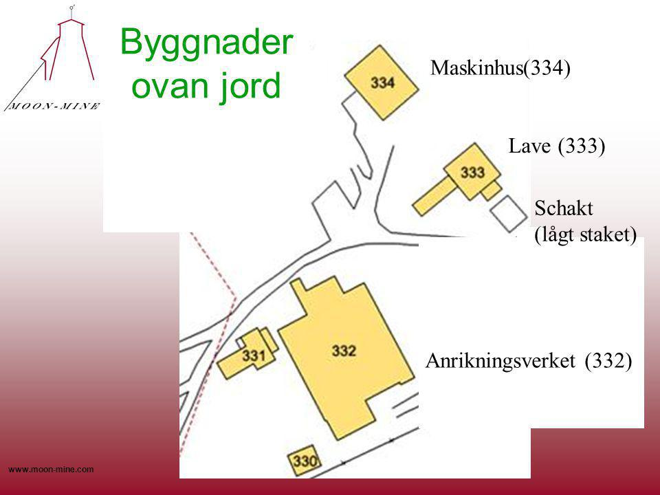 Byggnader ovan jord Maskinhus(334) Lave (333) Schakt (lågt staket)