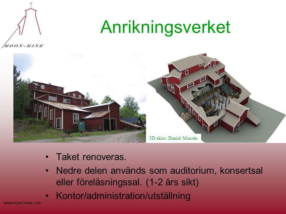 Anrikningsverket Taket renoveras.