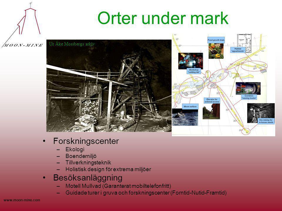 Orter under mark Forskningscenter Besöksanläggning Ekologi Boendemiljö