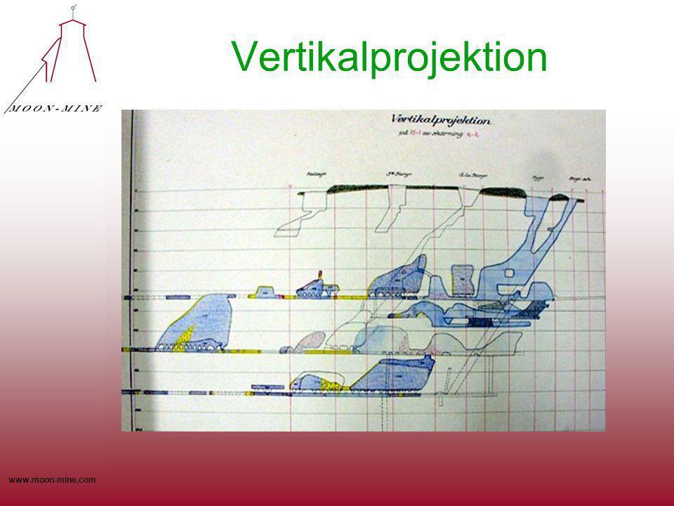 Vertikalprojektion