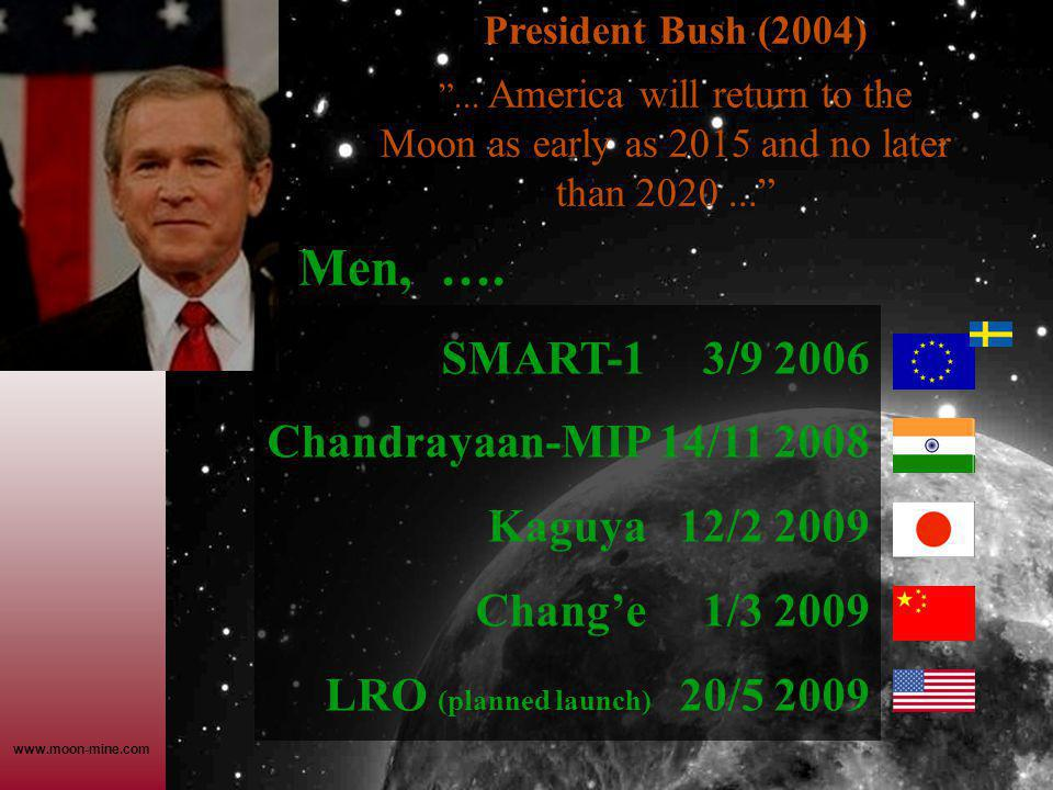 Men, …. SMART-1 3/9 2006 Chandrayaan-MIP 14/11 2008 Kaguya 12/2 2009