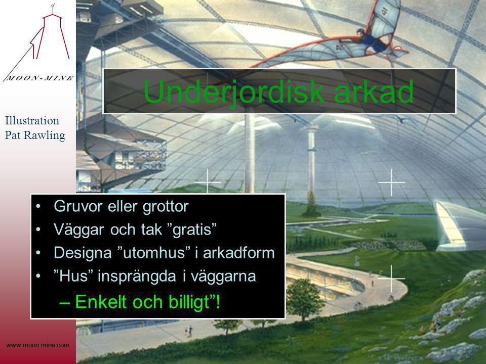 Underjordisk arkad Enkelt och billigt ! Gruvor eller grottor