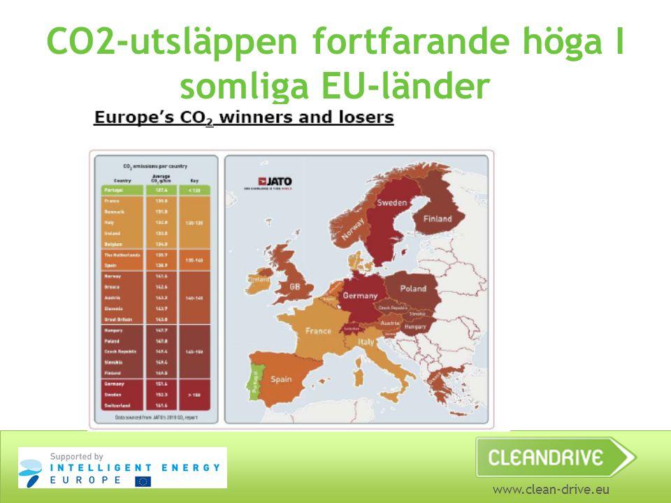 CO2-utsläppen fortfarande höga I somliga EU-länder