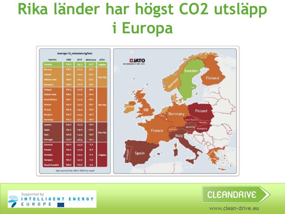Rika länder har högst CO2 utsläpp i Europa