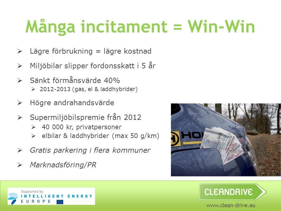 Många incitament = Win-Win