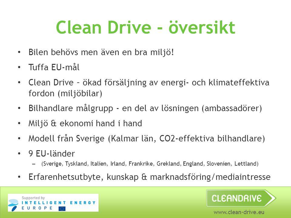 Clean Drive - översikt Bilen behövs men även en bra miljö!