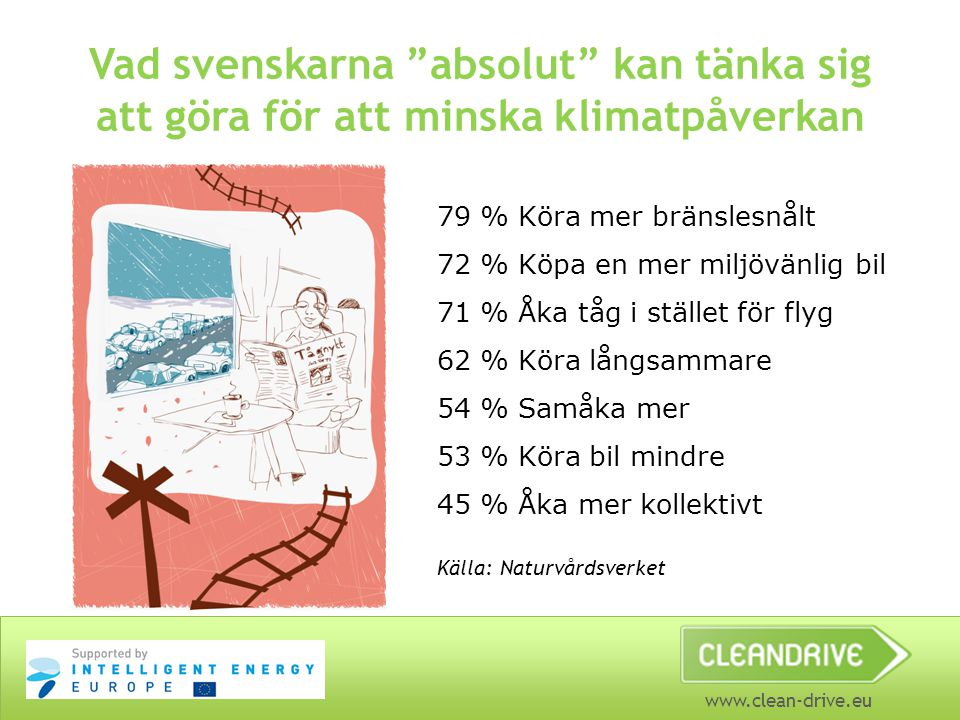 Vad svenskarna absolut kan tänka sig att göra för att minska klimatpåverkan