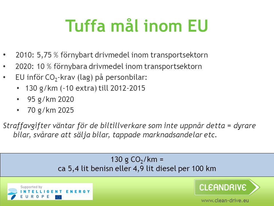 130 g CO2/km = ca 5,4 lit benisn eller 4,9 lit diesel per 100 km