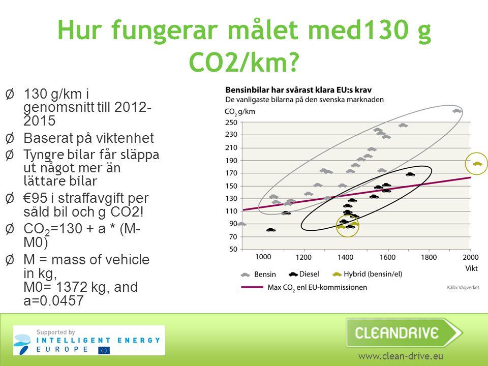 Hur fungerar målet med130 g CO2/km