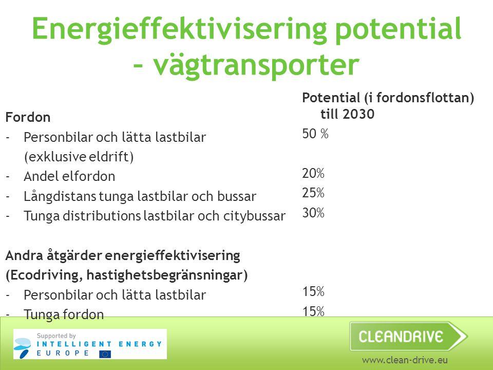 Energieffektivisering potential – vägtransporter