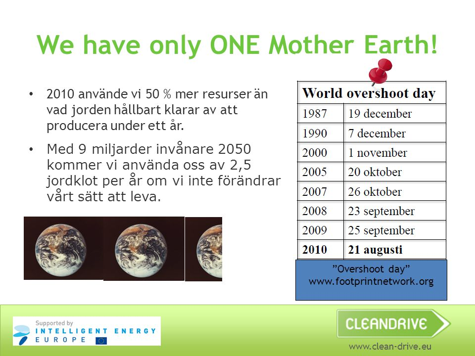 We have only ONE Mother Earth!