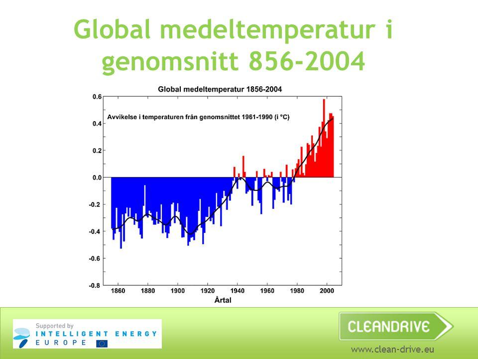 Global medeltemperatur i genomsnitt 856-2004