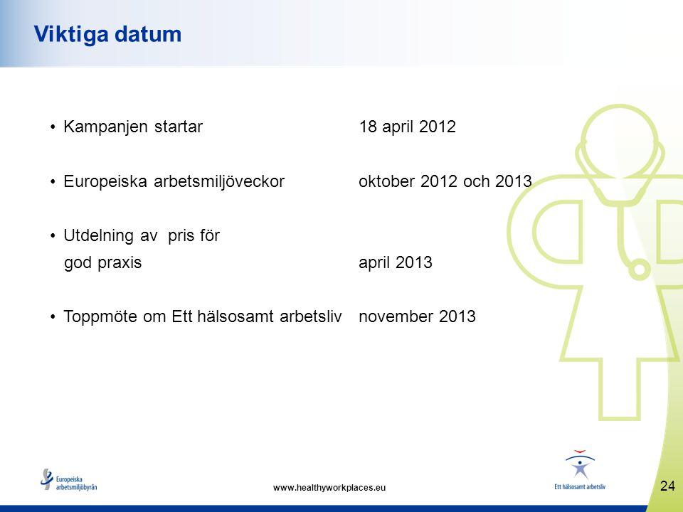 Viktiga datum Kampanjen startar 18 april 2012
