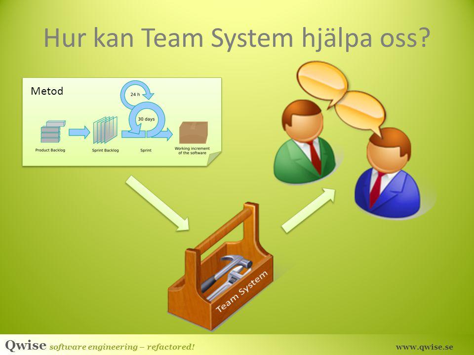 Hur kan Team System hjälpa oss
