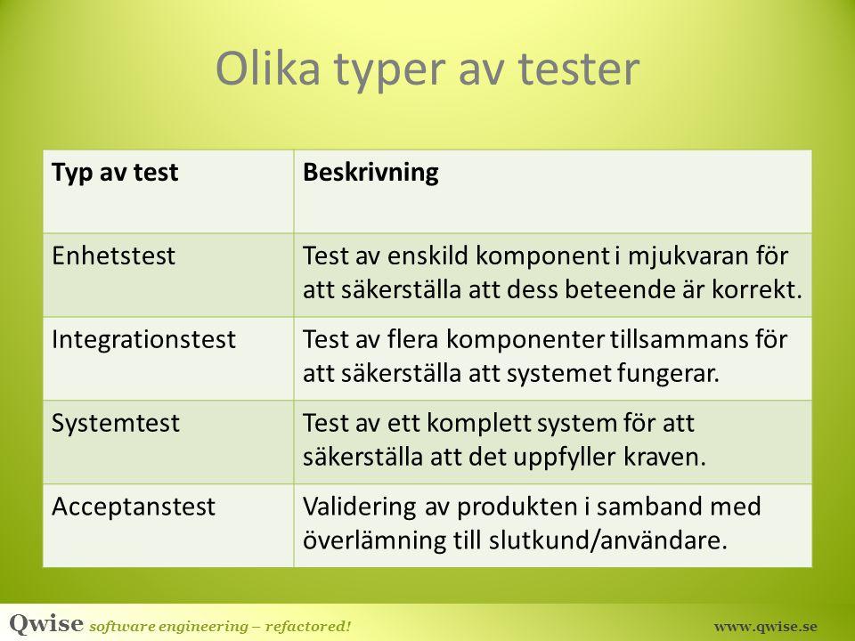 Olika typer av tester Typ av test Beskrivning Enhetstest
