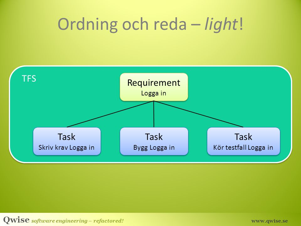 Ordning och reda – light!