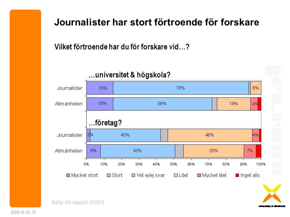 Journalister har stort förtroende för forskare
