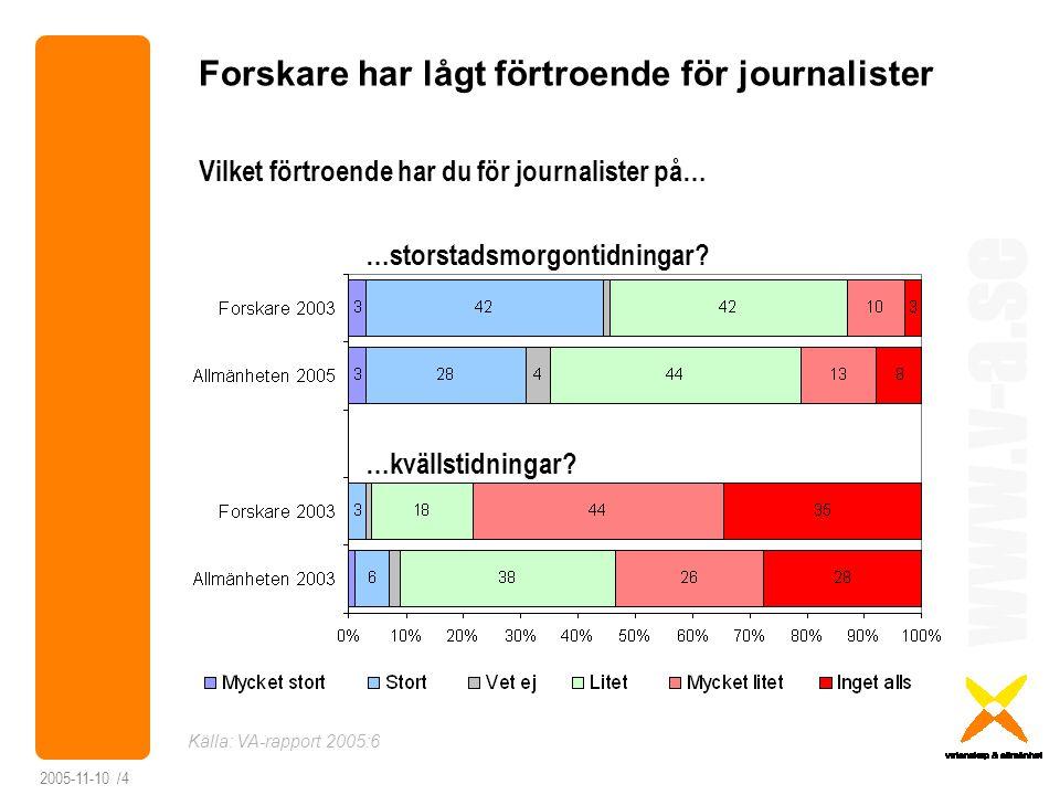 Forskare har lågt förtroende för journalister