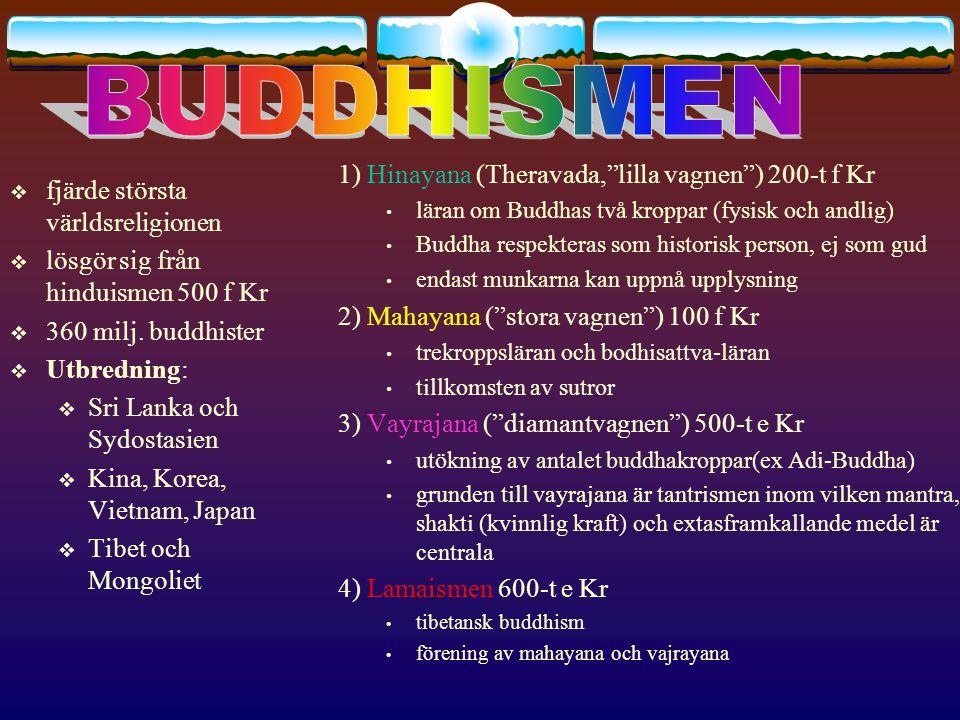 BUDDHISMEN 1) Hinayana (Theravada, lilla vagnen ) 200-t f Kr