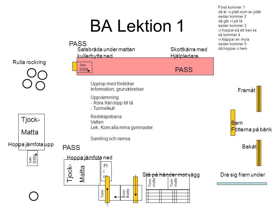 BA Lektion 1 PASS PASS Tjock- Matta PASS Tjock- Matta