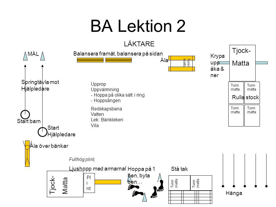 BA Lektion 2 LÄKTARE Tjock- Matta Tjock- Matta MÅL