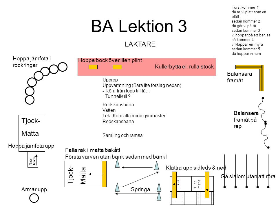 BA Lektion 3 LÄKTARE Tjock- Matta Tjock- Matta