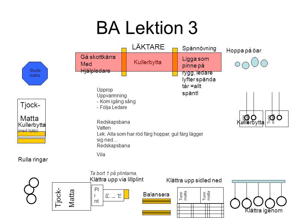 BA Lektion 3 LÄKTARE Tjock- Matta Tjock- Matta Spännövning