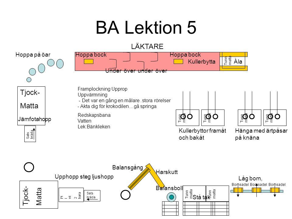 BA Lektion 5 LÄKTARE Tjock- Matta Tjock- Matta Hoppa på öar Hoppa bock