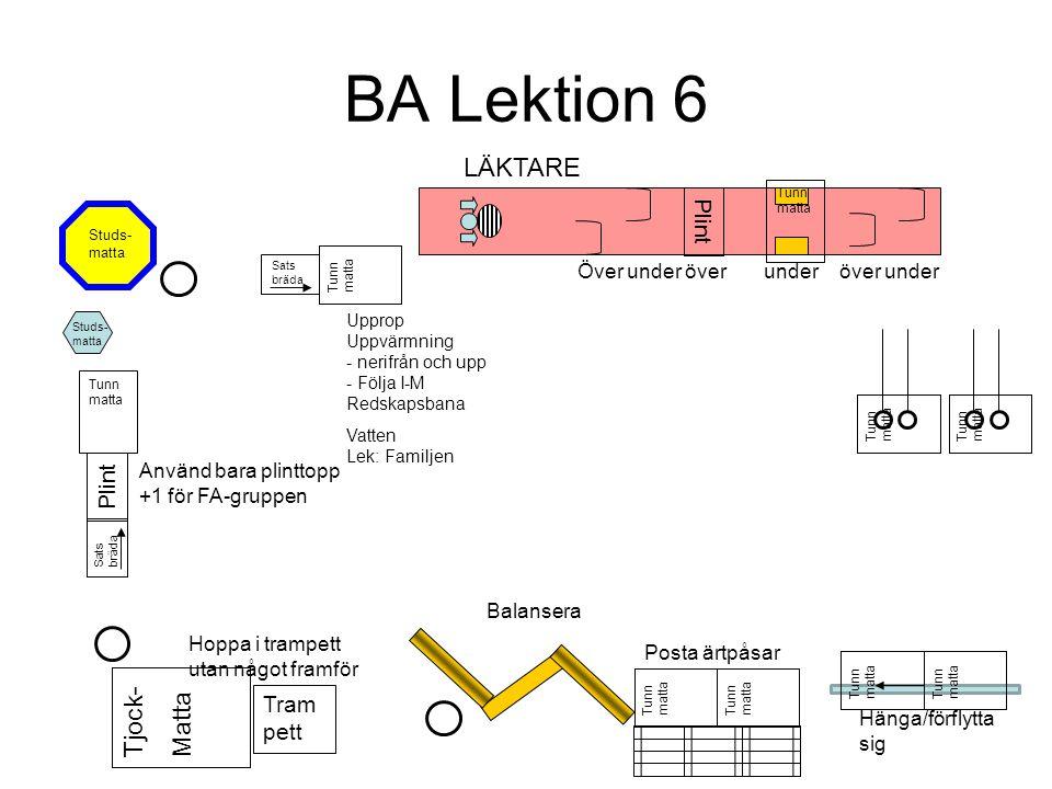 BA Lektion 6 LÄKTARE Tjock- Matta Plint Plint Trampett