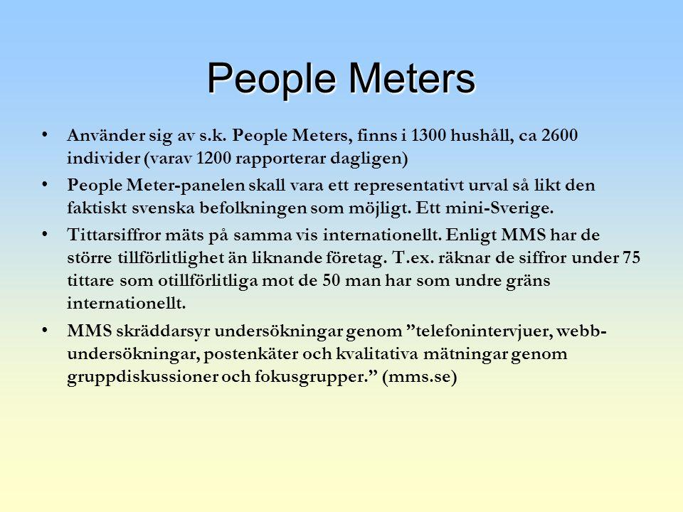 People Meters Använder sig av s.k. People Meters, finns i 1300 hushåll, ca 2600 individer (varav 1200 rapporterar dagligen)