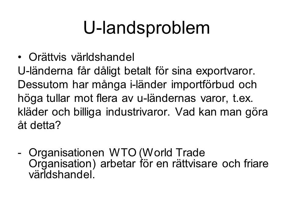 U-landsproblem Orättvis världshandel