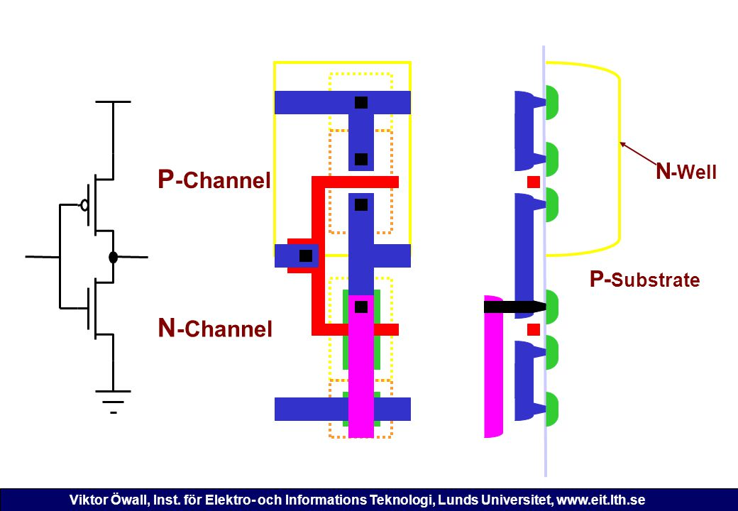 N-Well N-Channel P-Channel P-Substrate