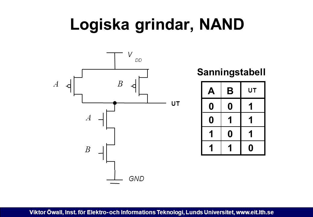 Logiska grindar, NAND V DD A B GND Sanningstabell A B UT UT 1 1 1 1 1